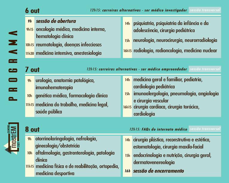 Rádio Regional do Centro: Mostra das Especialidades Médicas da região Centro decorre em Coimbra